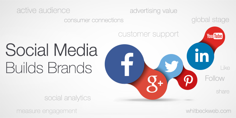 reasons to use social media for business branding