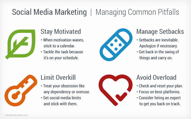 Social Media Marketing Plan | Managing Common Pitfalls